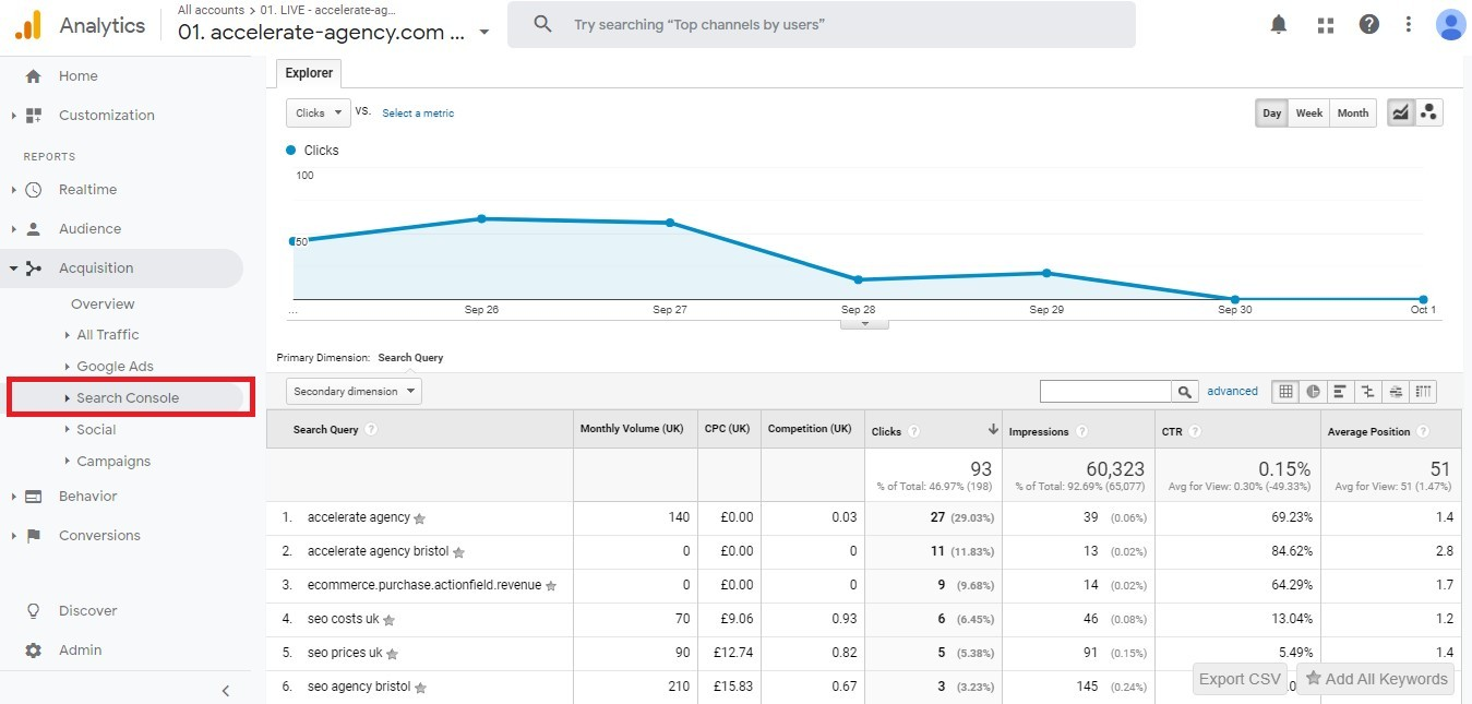 Guia definitivo para iniciantes do Google Analytics. Imagem 20